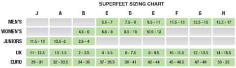 sizing chart us uk eu 680