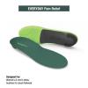 EVERYDAY Pain Relief Enhanced 01