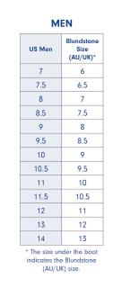 Blundstone Size Chart Men