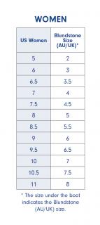 Blundstone Size Chart Women
