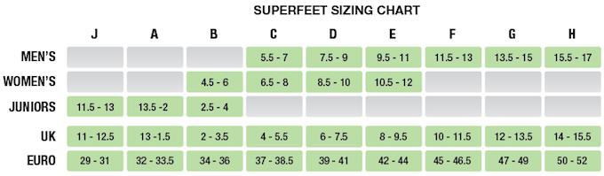 Superfeet Size Chart